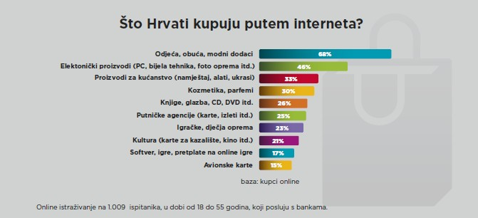 masterindex-hrvatska
