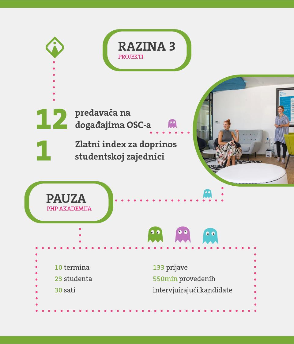 info-hrv-05